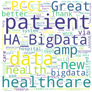 PCCI Word Cloud