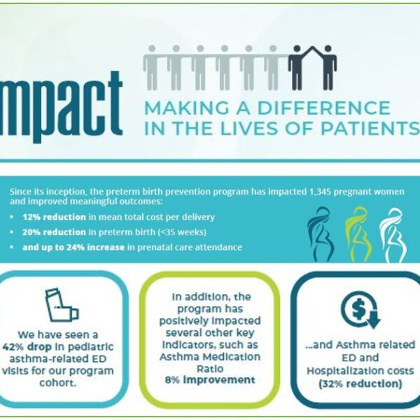 PCCI IMPACT: MAKING A DIFFERENCE IN THE LIVES OF PATIENTS IN 2020