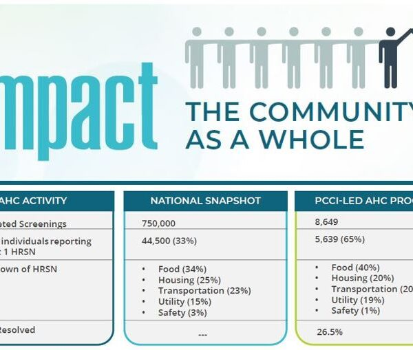 PCCI IMPACT: Serving The Whole Community