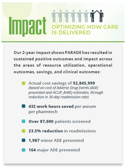 PCCI Impact: Optimizing How Care Is Delivered in 2020
